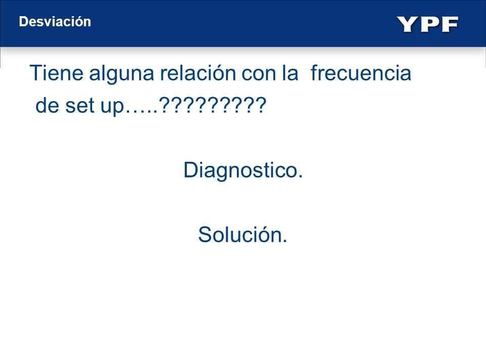 Desviación Tiene alguna relación con la frecuencia de set up…..????????? Diagnostico. Solución.