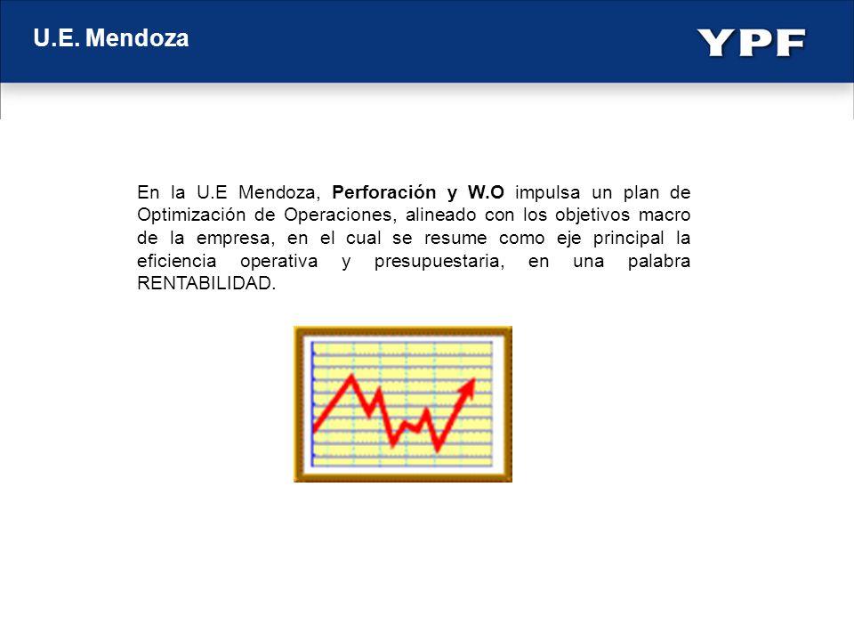 U.E. Mendoza En la U.E Mendoza, Perforación y W.O impulsa un plan de Optimización de Operaciones, alineado con los objetivos macro de la empresa, en e