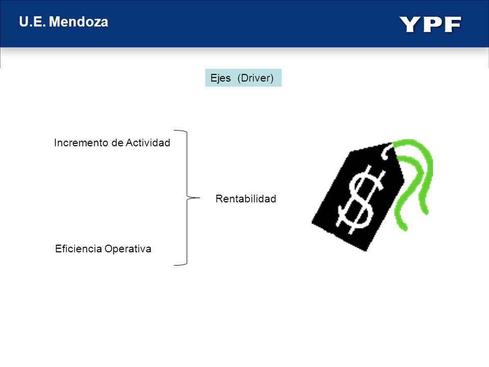 U.E. Mendoza Ejes (Driver) Rentabilidad Incremento de Actividad Eficiencia Operativa