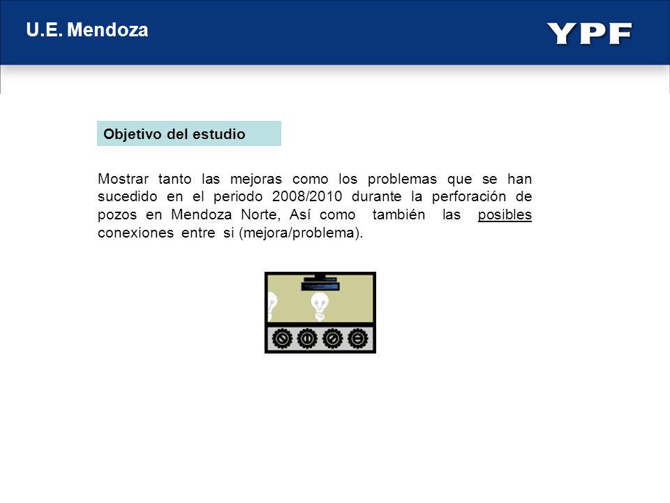 U.E. Mendoza Mostrar tanto las mejoras como los problemas que se han sucedido en el periodo 2008/2010 durante la perforación de pozos en Mendoza Norte