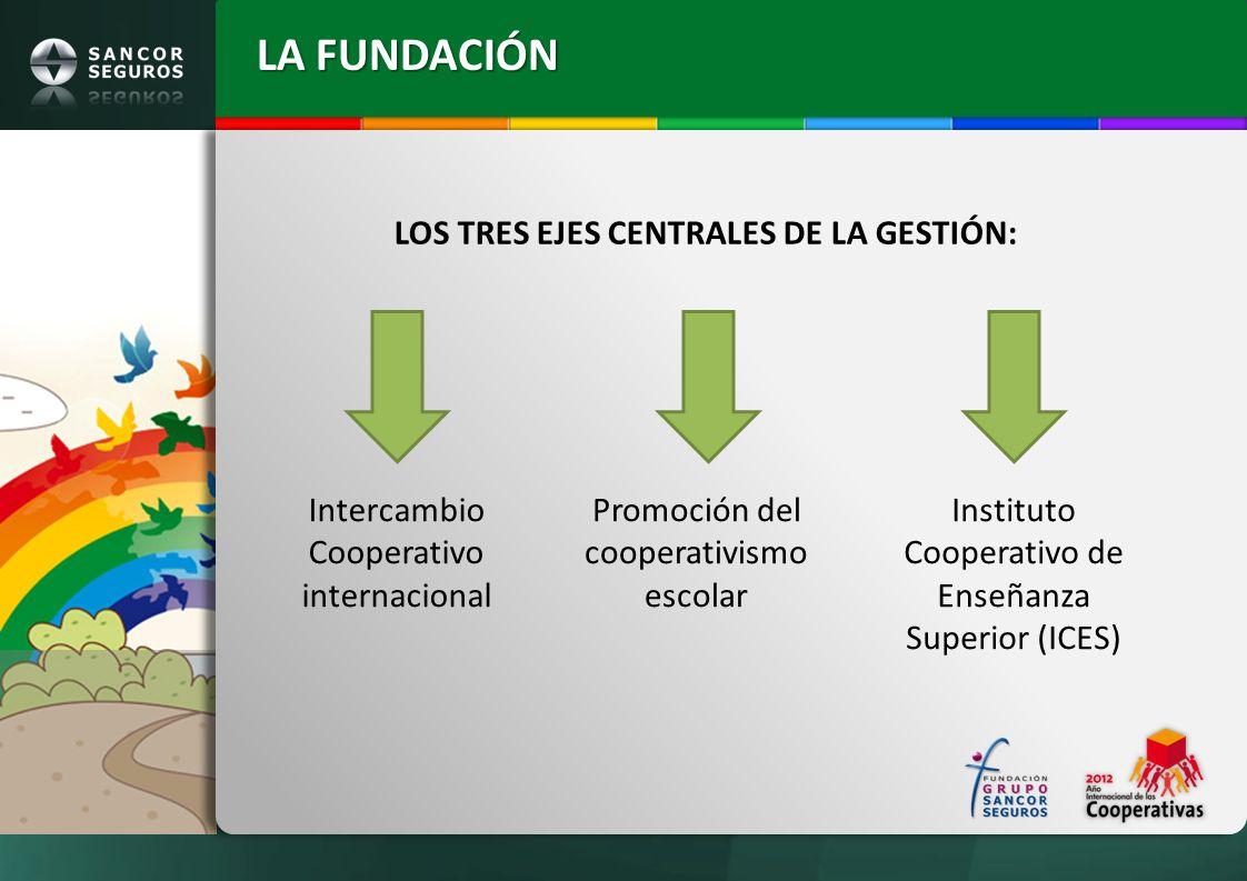 LA FUNDACIÓN LOS TRES EJES CENTRALES DE LA GESTIÓN: Intercambio Cooperativo internacional Instituto Cooperativo de Enseñanza Superior (ICES) Promoción