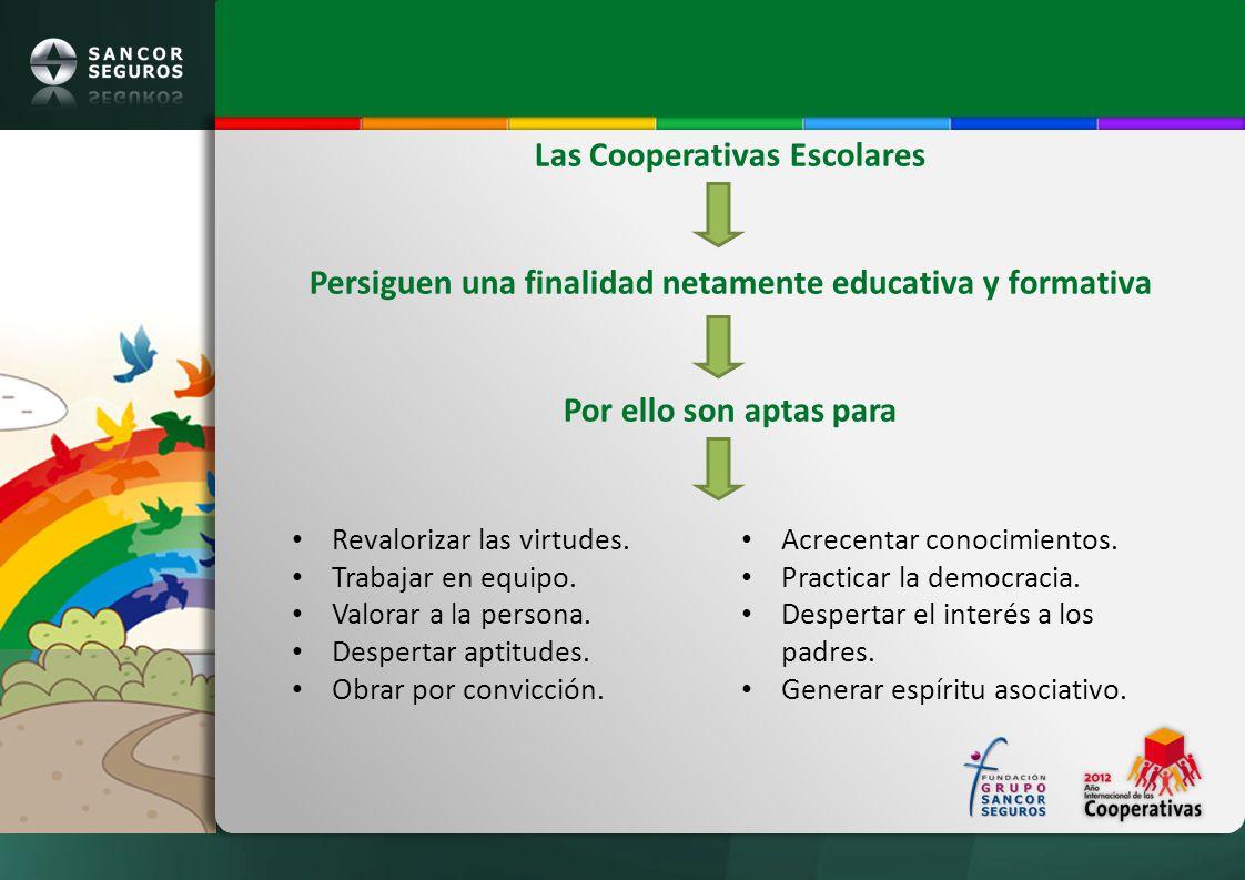 Las Cooperativas Escolares Persiguen una finalidad netamente educativa y formativa Por ello son aptas para Revalorizar las virtudes. Trabajar en equip