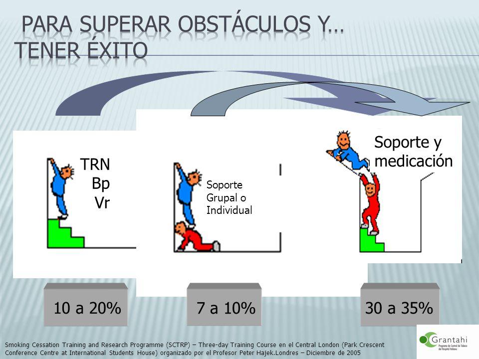 TRN Bp Vr Soporte Grupal o Individual Soporte y medicación 10 a 20% 7 a 10% 30 a 35% Smoking Cessation Training and Research Programme (SCTRP) – Three