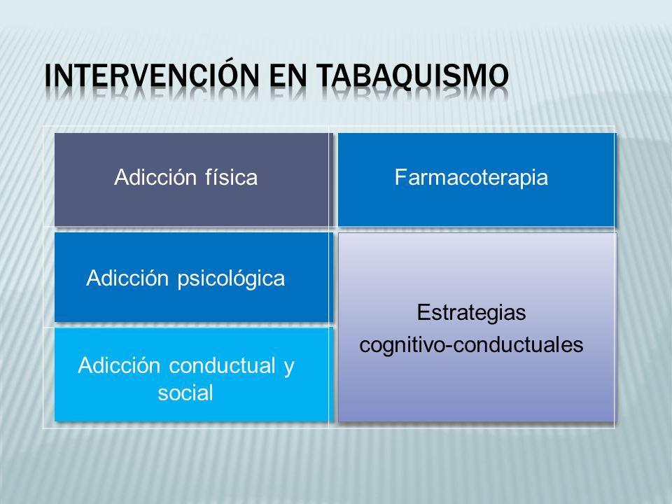 Adicción físicaFarmacoterapia Adicción psicológica Estrategias cognitivo-conductuales Adicción conductual y social