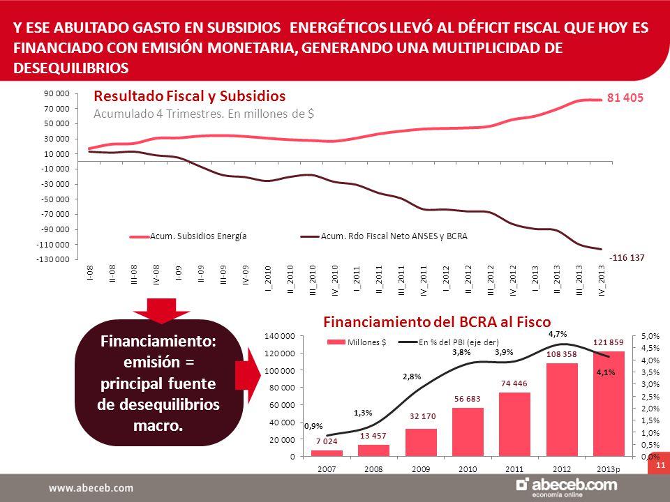 11 Financiamiento: emisión = principal fuente de desequilibrios macro.