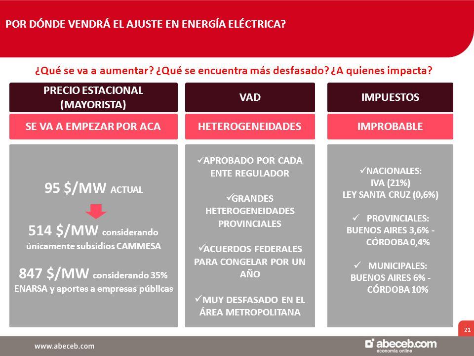 21 POR DÓNDE VENDRÁ EL AJUSTE EN ENERGÍA ELÉCTRICA.