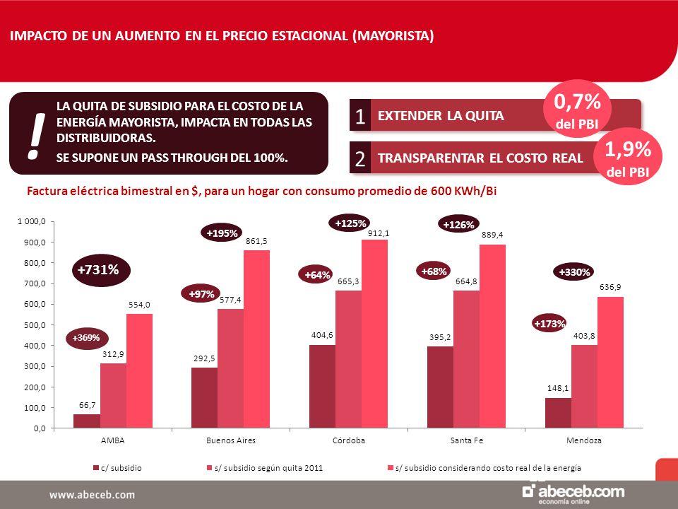22 EXTENDER LA QUITA 1 0,7% del PBI .
