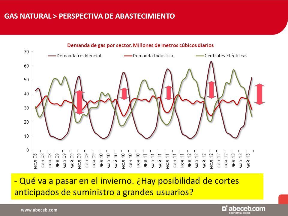 GAS NATURAL > PERSPECTIVA DE ABASTECIMIENTO - Qué va a pasar en el invierno.