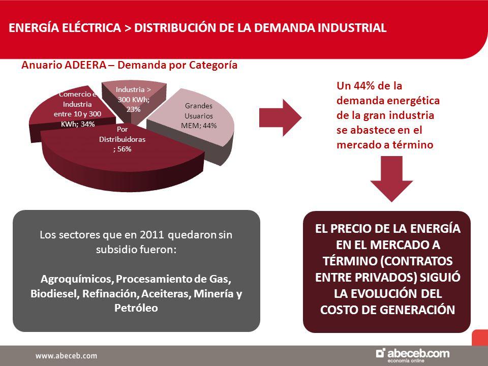 Anuario ADEERA – Demanda por Categoría Un 44% de la demanda energética de la gran industria se abastece en el mercado a término Los sectores que en 2011 quedaron sin subsidio fueron: Agroquímicos, Procesamiento de Gas, Biodiesel, Refinación, Aceiteras, Minería y Petróleo EL PRECIO DE LA ENERGÍA EN EL MERCADO A TÉRMINO (CONTRATOS ENTRE PRIVADOS) SIGUIÓ LA EVOLUCIÓN DEL COSTO DE GENERACIÓN ENERGÍA ELÉCTRICA > DISTRIBUCIÓN DE LA DEMANDA INDUSTRIAL