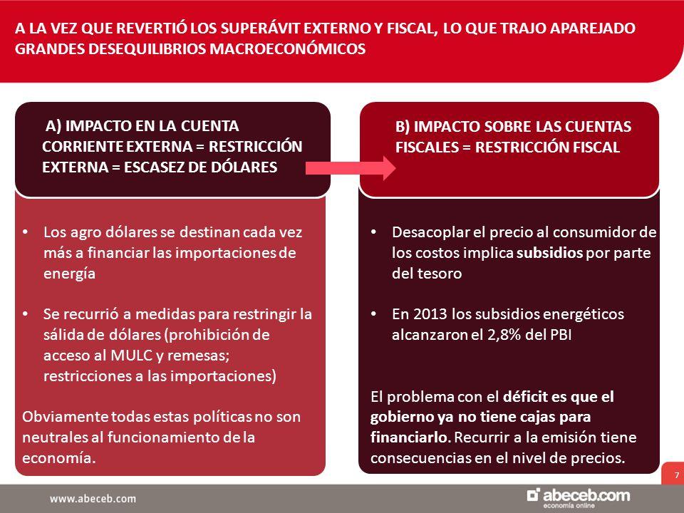 7 A) IMPACTO EN LA CUENTA CORRIENTE EXTERNA = RESTRICCIÓN EXTERNA = ESCASEZ DE DÓLARES A LA VEZ QUE REVERTIÓ LOS SUPERÁVIT EXTERNO Y FISCAL, LO QUE TRAJO APAREJADO GRANDES DESEQUILIBRIOS MACROECONÓMICOS B) IMPACTO SOBRE LAS CUENTAS FISCALES = RESTRICCIÓN FISCAL Los agro dólares se destinan cada vez más a financiar las importaciones de energía Se recurrió a medidas para restringir la sálida de dólares (prohibición de acceso al MULC y remesas; restricciones a las importaciones) Obviamente todas estas políticas no son neutrales al funcionamiento de la economía.