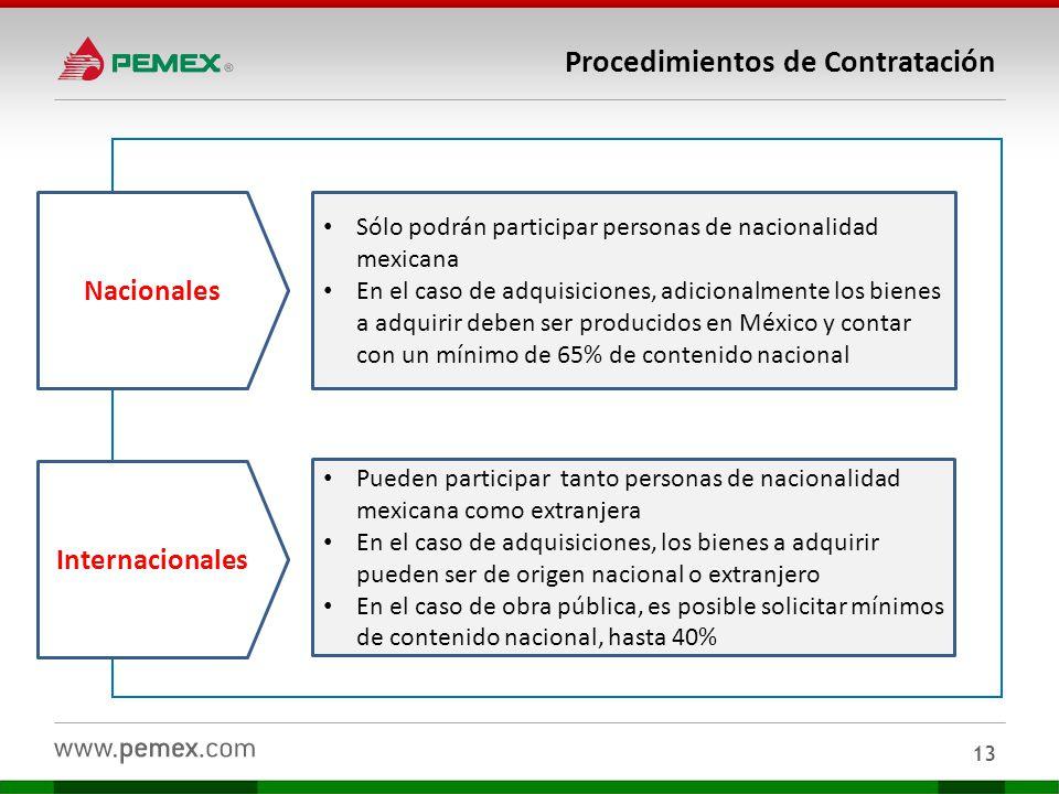 Procedimientos de Contratación 13 Sólo podrán participar personas de nacionalidad mexicana En el caso de adquisiciones, adicionalmente los bienes a ad