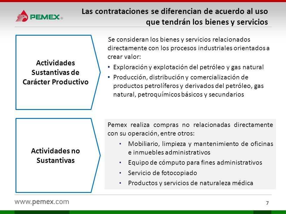 Difusión de procedimientos de contratación bajo Régimen Especial 18 http://www.comercialrefinacion.pemex.com/p ortal/sccgi001/controlador?Destino=sccgi001_ 01.jsp http://www.pep.pemex.com/Licitaciones/Pagi nas/licitaciones_vigentes.aspx Pemex Exploración y Producción http://www.gas.pemex.com/PGPB/Informació n+clientes+y+proveedores/Licitaciones/ Pemex Gas y Petroquímica BásicaPemex Petroquímica http://www.ptq.pemex.com/Paginas/default.
