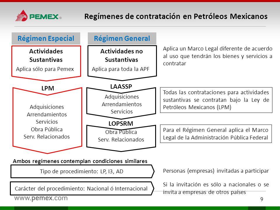 9 Regímenes de contratación en Petróleos Mexicanos Tipo de procedimiento: LP, I3, AD Personas (empresas) invitadas a participar Carácter del procedimi