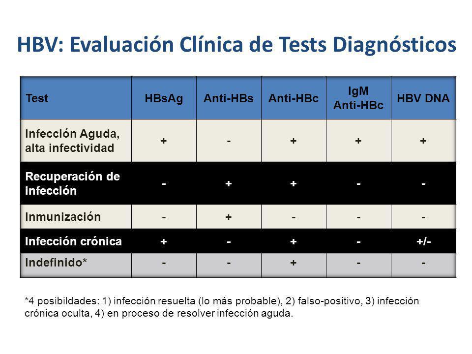 HBV: Evaluación Clínica de Tests Diagnósticos *4 posibildades: 1) infección resuelta (lo más probable), 2) falso-positivo, 3) infección crónica oculta