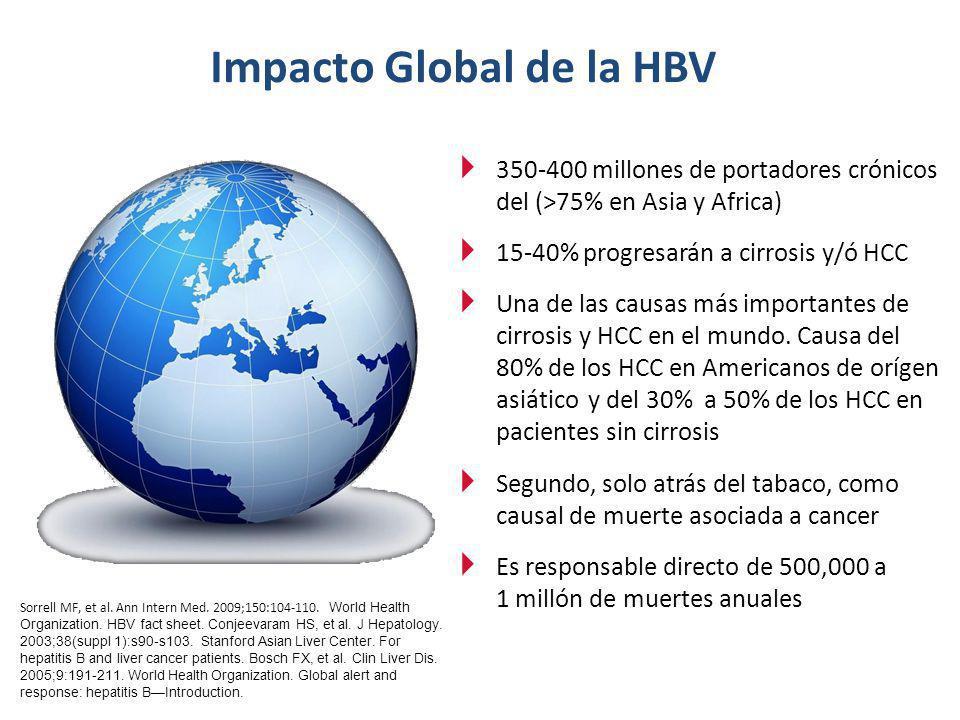 Cohorte Italiana con ETV: 100% de los pacientes naive obtuvieron HBV-DNA no detectable a los 60 meses * HBV-DNA no detectable Una mujer de 78 años con AH y un varón de 48- años con trasplante renal y cirrosis compensada Adapted from Lampertico P, et al.