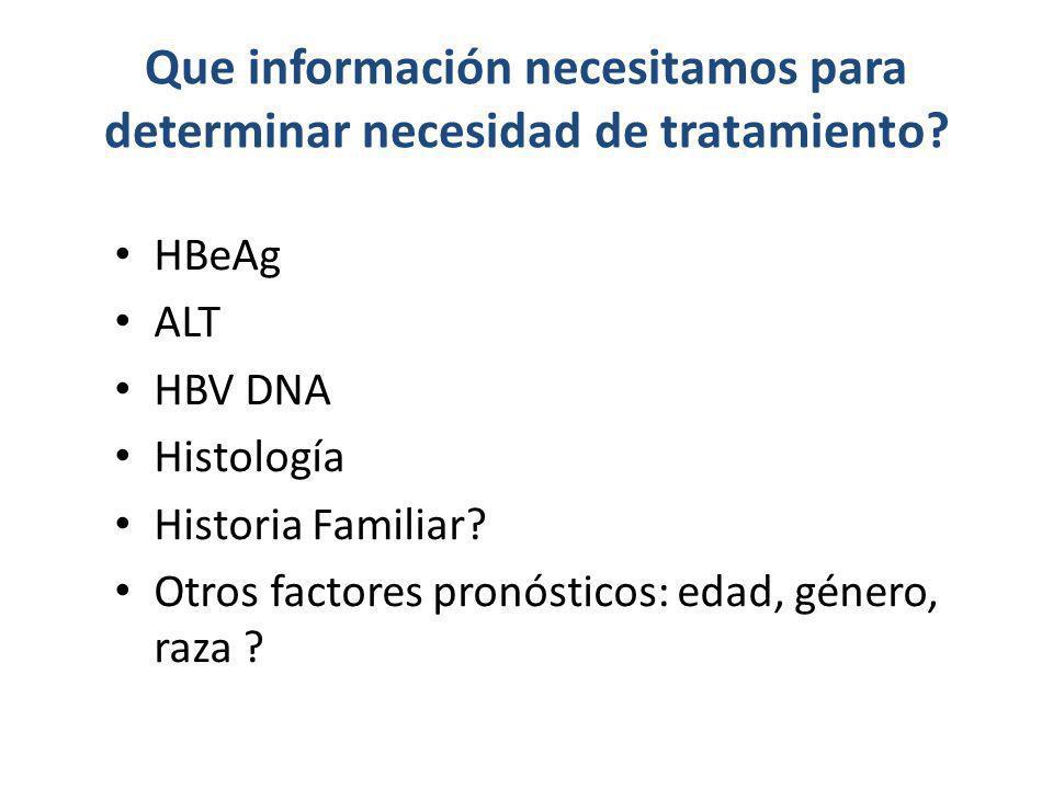 Que información necesitamos para determinar necesidad de tratamiento? HBeAg ALT HBV DNA Histología Historia Familiar? Otros factores pronósticos: edad