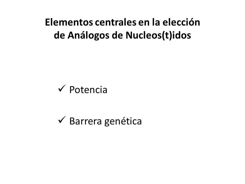 Elementos centrales en la elección de Análogos de Nucleos(t)idos Potencia Barrera genética
