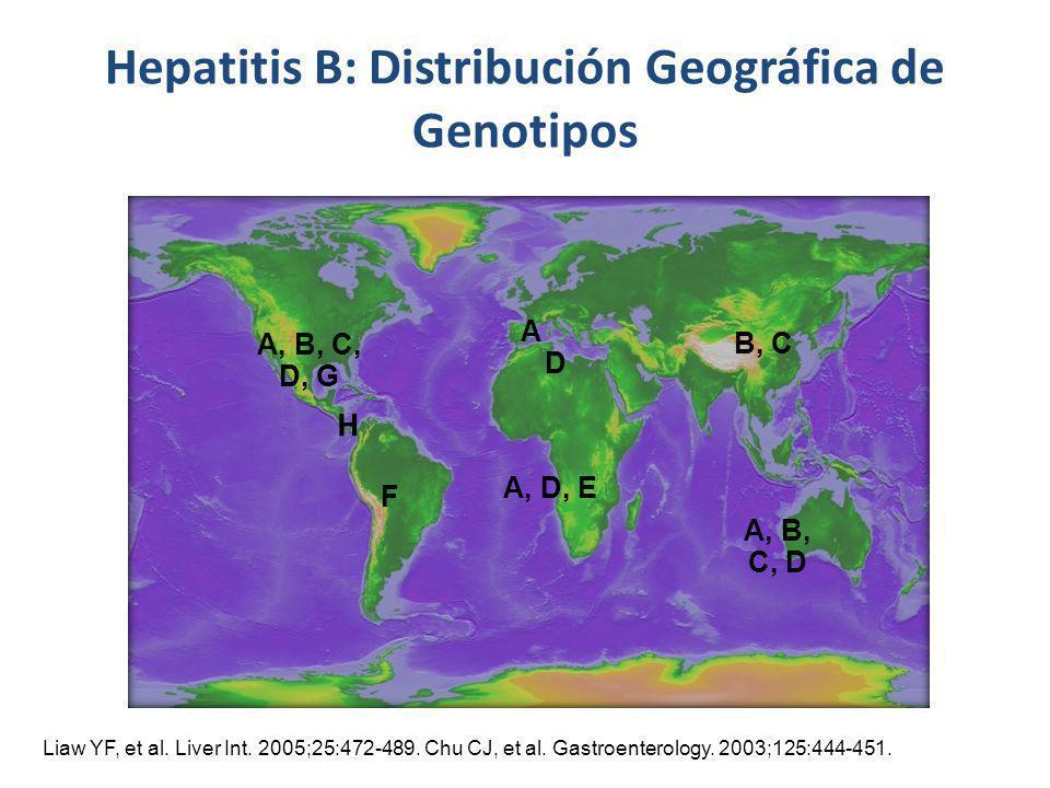Hepatitis B: Distribución Geográfica de Genotipos Liaw YF, et al. Liver Int. 2005;25:472-489. Chu CJ, et al. Gastroenterology. 2003;125:444-451. A, B,