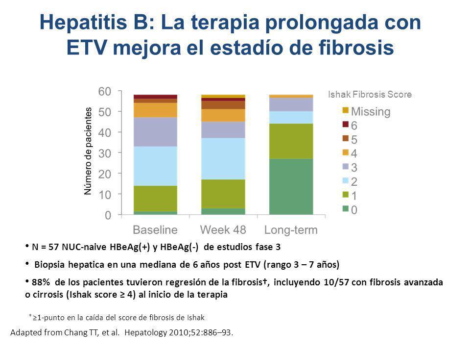 Hepatitis B: La terapia prolongada con ETV mejora el estadío de fibrosis N = 57 NUC-naive HBeAg(+) y HBeAg(-) de estudios fase 3 Biopsia hepatica en u