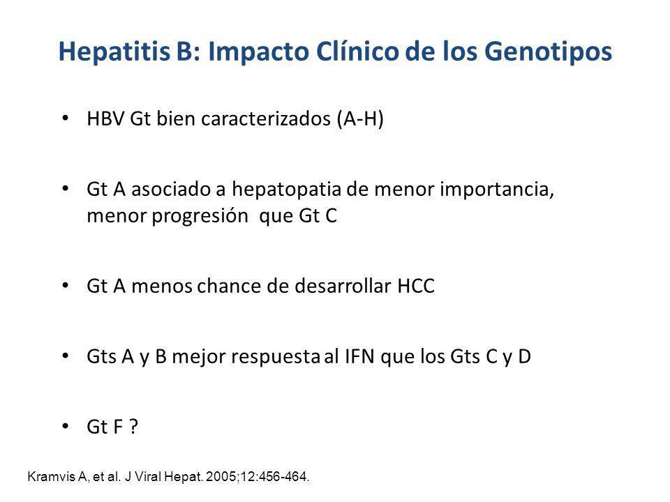 Hepatitis B: Variantes Virales Variantes Salvajes: – HBeAg (+) Mutación Precore: (27% de los pacientes de USA) [1] – Impiden la producción de HBeAg, por lo tanto son HBeAg (-) Mutación promotor del Core: (44% de los pacientes de USA) [1] – Inhibe parcialmente la producción de HBeAg, HBeAg (+)/(-) Mutaciones inducidas por Antivirales Orales: – YMDD: inducidos por Lamivudina ( 20%/año) [2,3] – N236T y A181V: inducidos por Adefovir (0% al 1er año, 3% al 2 año, 11% al 3er año, 18% al 4 año, y 29% al 5 año) [4] 1.