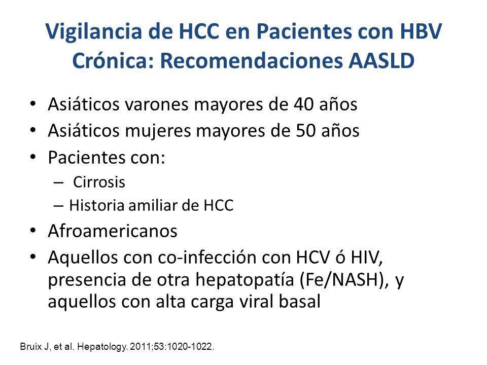 Vigilancia de HCC en Pacientes con HBV Crónica: Recomendaciones AASLD Asiáticos varones mayores de 40 años Asiáticos mujeres mayores de 50 años Pacien