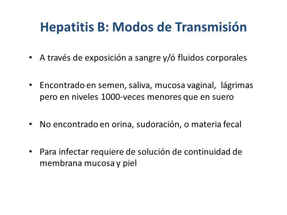 Hepatitis B: Modos de Transmisión A través de exposición a sangre y/ó fluidos corporales Encontrado en semen, saliva, mucosa vaginal, lágrimas pero en