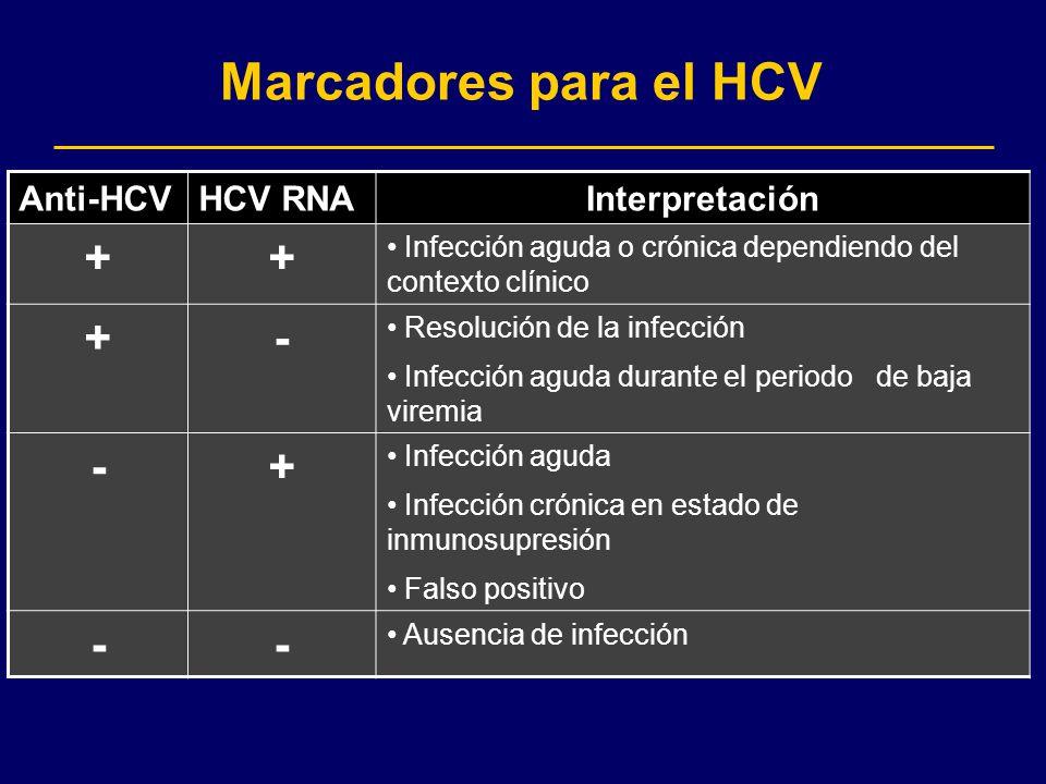 Marcadores para el HCV Anti-HCVHCV RNAInterpretación ++ Infección aguda o crónica dependiendo del contexto clínico +- Resolución de la infección Infec