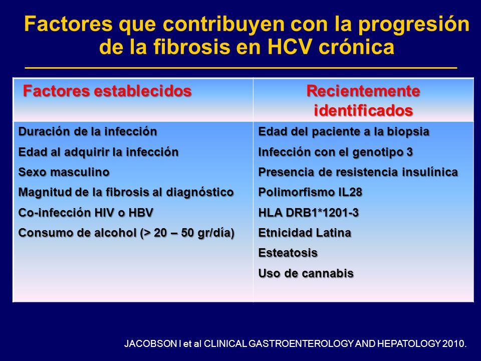 Factores que contribuyen con la progresión de la fibrosis en HCV crónica JACOBSON I et al CLINICAL GASTROENTEROLOGY AND HEPATOLOGY 2010. Factores esta
