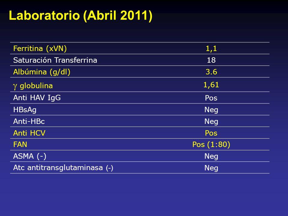 Ferritina (xVN)1,1 Saturación Transferrina18 Albúmina (g/dl)3.6 globulina 1,61 Anti HAV IgG Pos HBsAgNeg Anti-HBcNeg Anti HCVPos FANPos (1:80) ASMA (-
