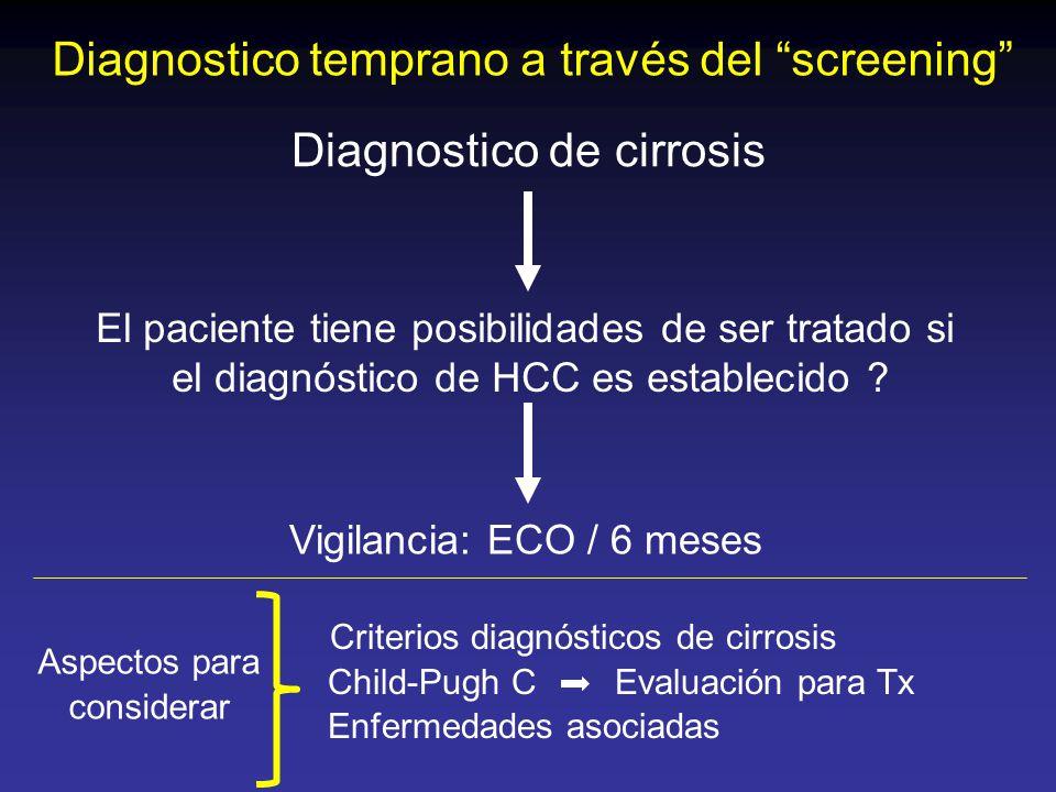 Diagnostico de cirrosis El paciente tiene posibilidades de ser tratado si el diagnóstico de HCC es establecido ? Vigilancia: ECO / 6 meses Criterios d