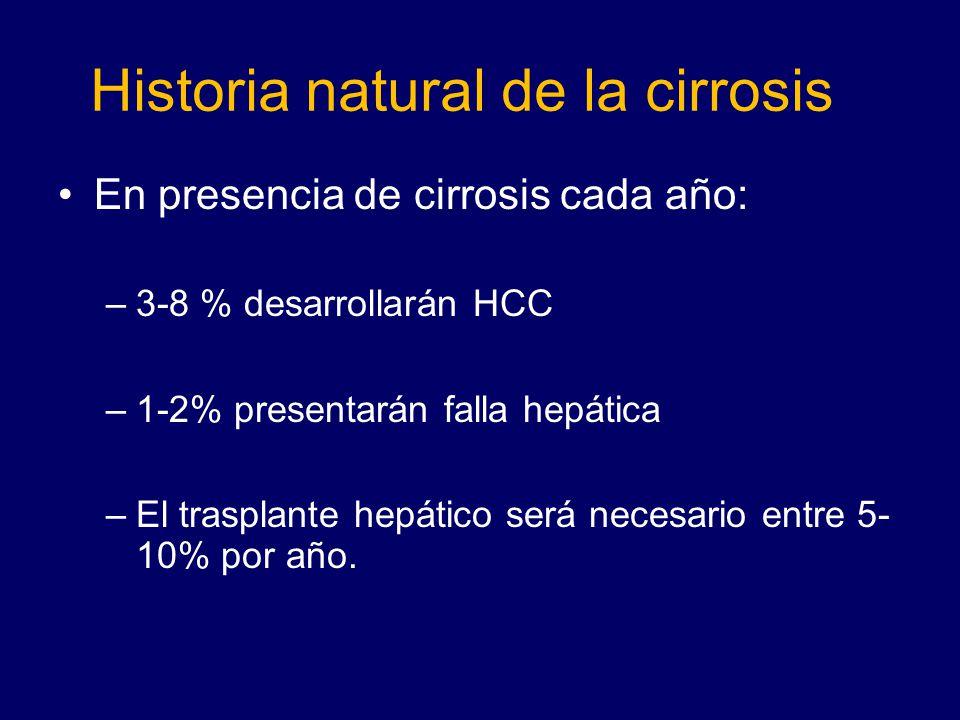 Historia natural de la cirrosis En presencia de cirrosis cada año: –3-8 % desarrollarán HCC –1-2% presentarán falla hepática –El trasplante hepático s