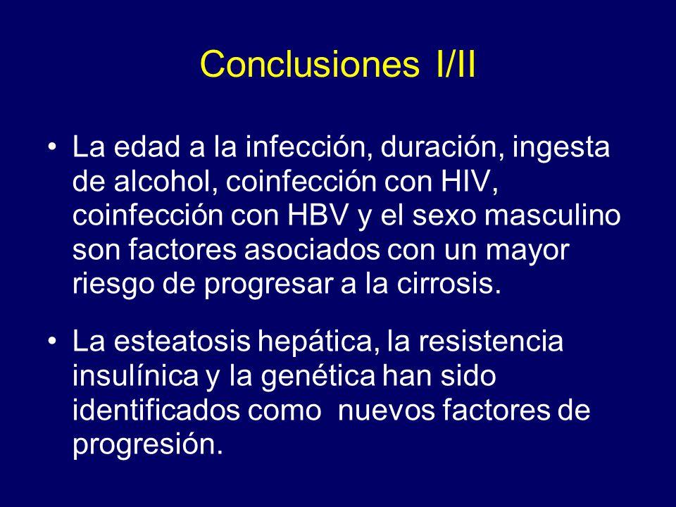 Conclusiones I/II La edad a la infección, duración, ingesta de alcohol, coinfección con HIV, coinfección con HBV y el sexo masculino son factores asoc
