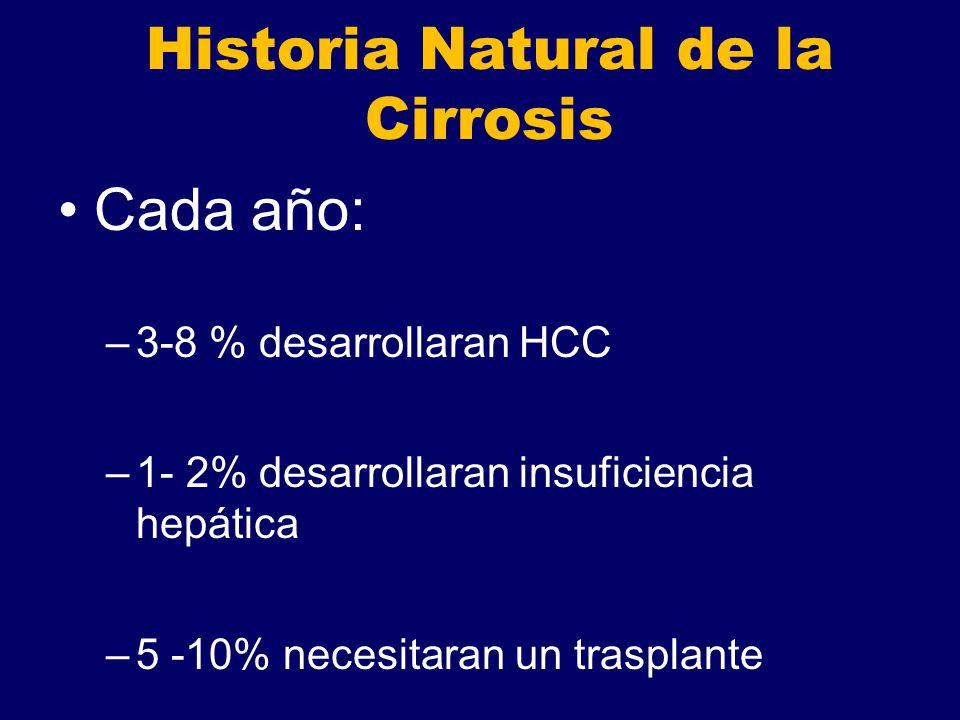 Historia Natural de la Cirrosis Cada año: –3-8 % desarrollaran HCC –1- 2% desarrollaran insuficiencia hepática –5 -10% necesitaran un trasplante