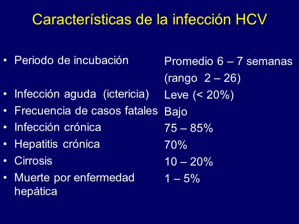 Características de la infección HCV Periodo de incubación Infección aguda (ictericia) Frecuencia de casos fatales Infección crónica Hepatitis crónica