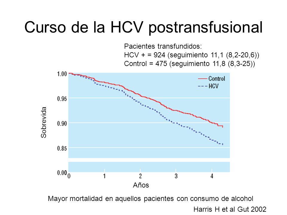 Curso de la HCV postransfusional Años Sobrevida Mayor mortalidad en aquellos pacientes con consumo de alcohol Pacientes transfundidos: HCV + = 924 (se
