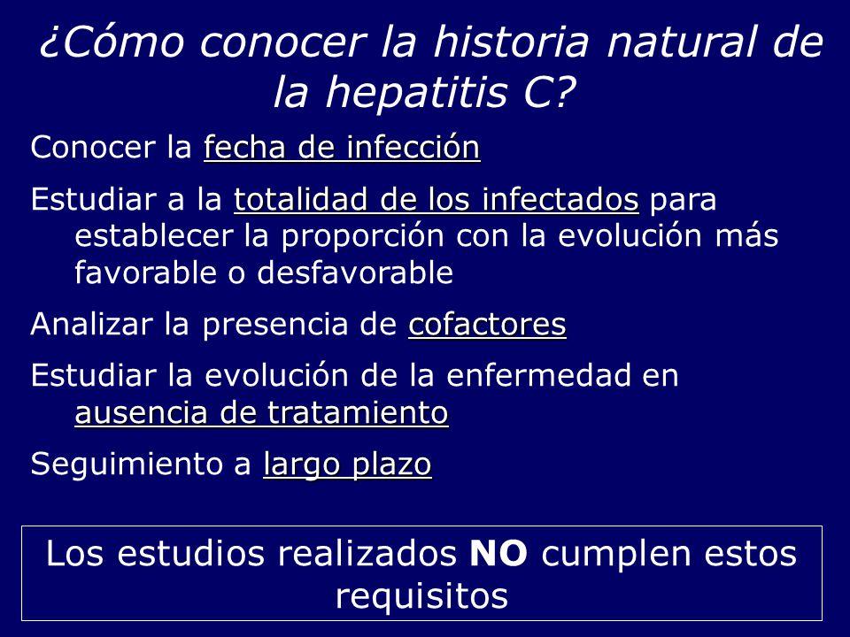 fecha de infección Conocer la fecha de infección totalidad de los infectados Estudiar a la totalidad de los infectados para establecer la proporción c