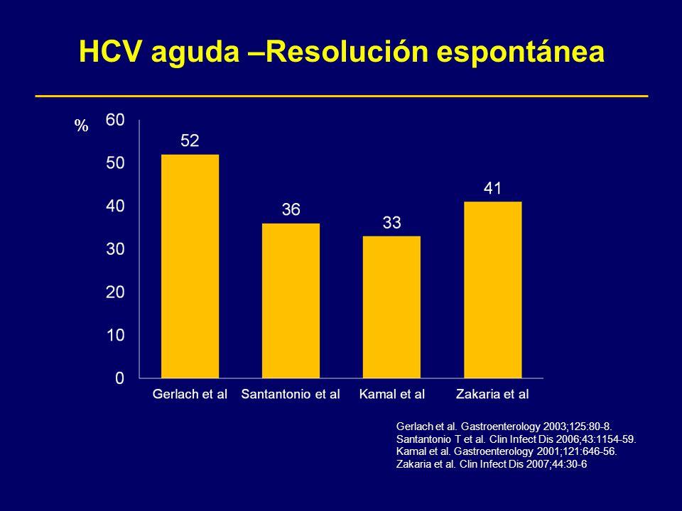 Gerlach et al. Gastroenterology 2003;125:80-8. Santantonio T et al. Clin Infect Dis 2006;43:1154-59. Kamal et al. Gastroenterology 2001;121:646-56. Za