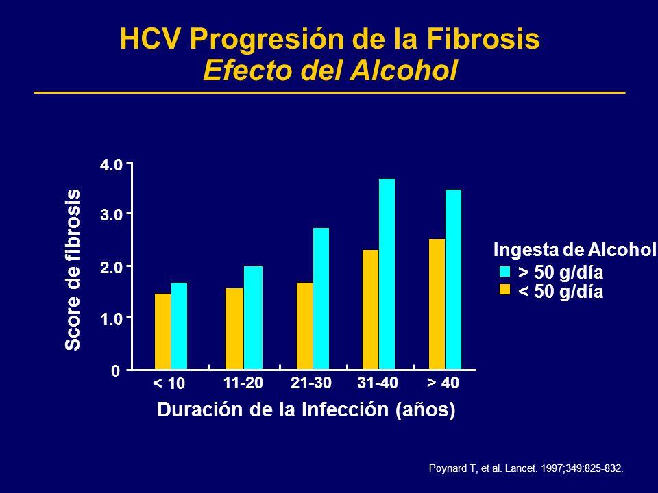 Poynard T, et al. Lancet. 1997;349:825-832. HCV Progresión de la Fibrosis Efecto del Alcohol Ingesta de Alcohol > 50 g/día < 50 g/día Duración de la I