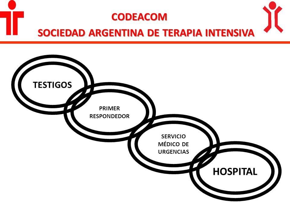 CODEACOM SOCIEDAD ARGENTINA DE TERAPIA INTENSIVA TESTIGOS PRIMER RESPONDEDOR SERVICIO MÉDICO DE URGENCIAS HOSPITAL