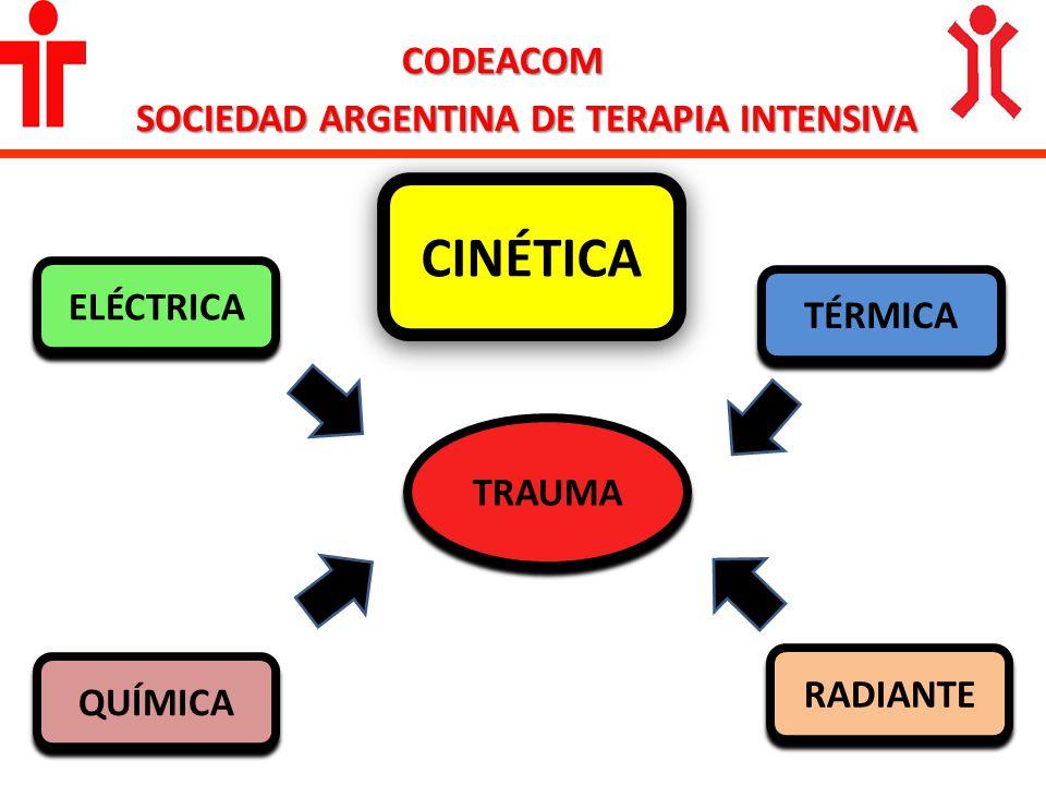 CINÉTICA ELÉCTRICA QUÍMICA TÉRMICA RADIANTE TRAUMA CODEACOM SOCIEDAD ARGENTINA DE TERAPIA INTENSIVA