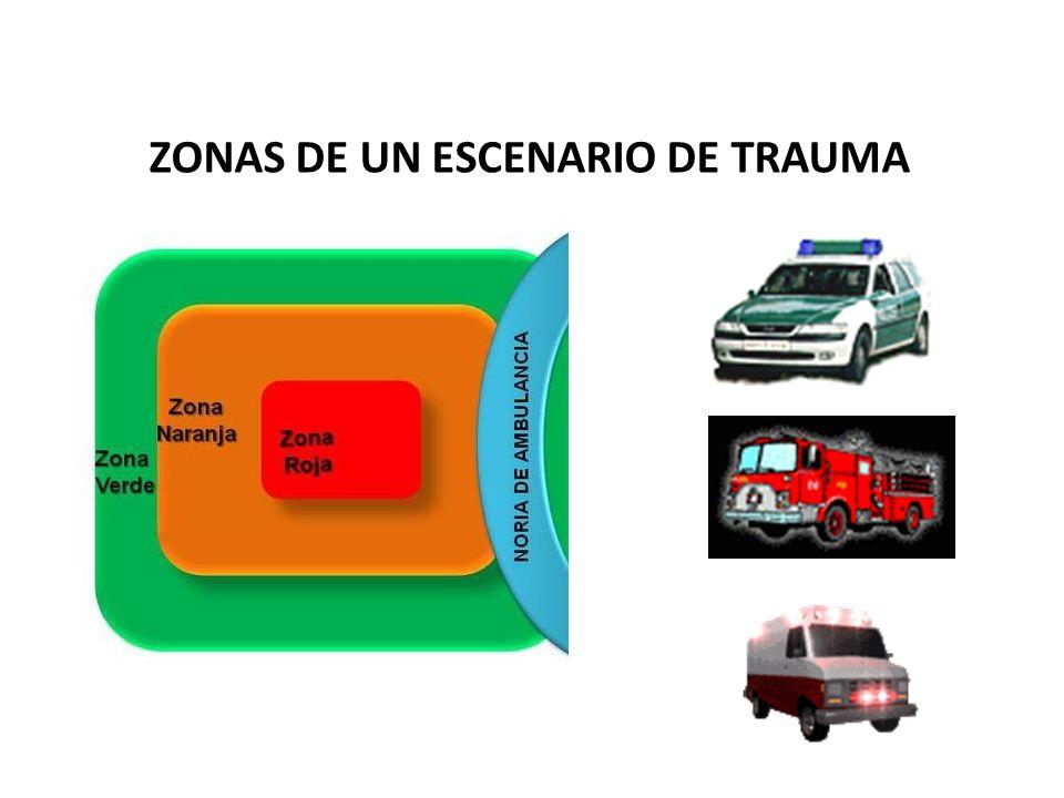 ZONAS DE UN ESCENARIO DE TRAUMA