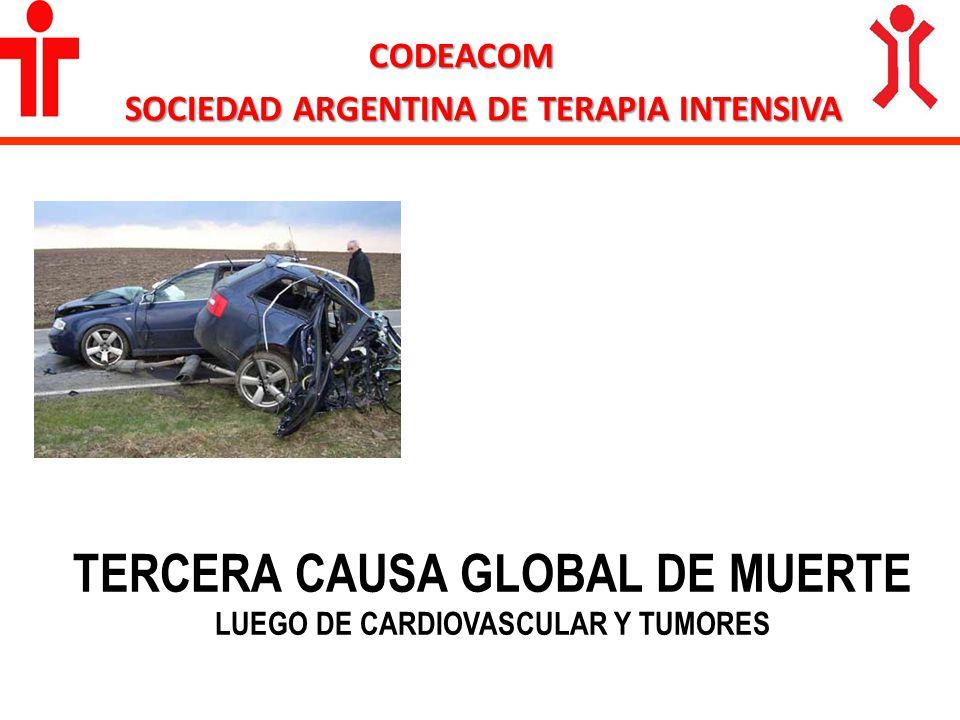 CODEACOM SOCIEDAD ARGENTINA DE TERAPIA INTENSIVA TERCERA CAUSA GLOBAL DE MUERTE LUEGO DE CARDIOVASCULAR Y TUMORES