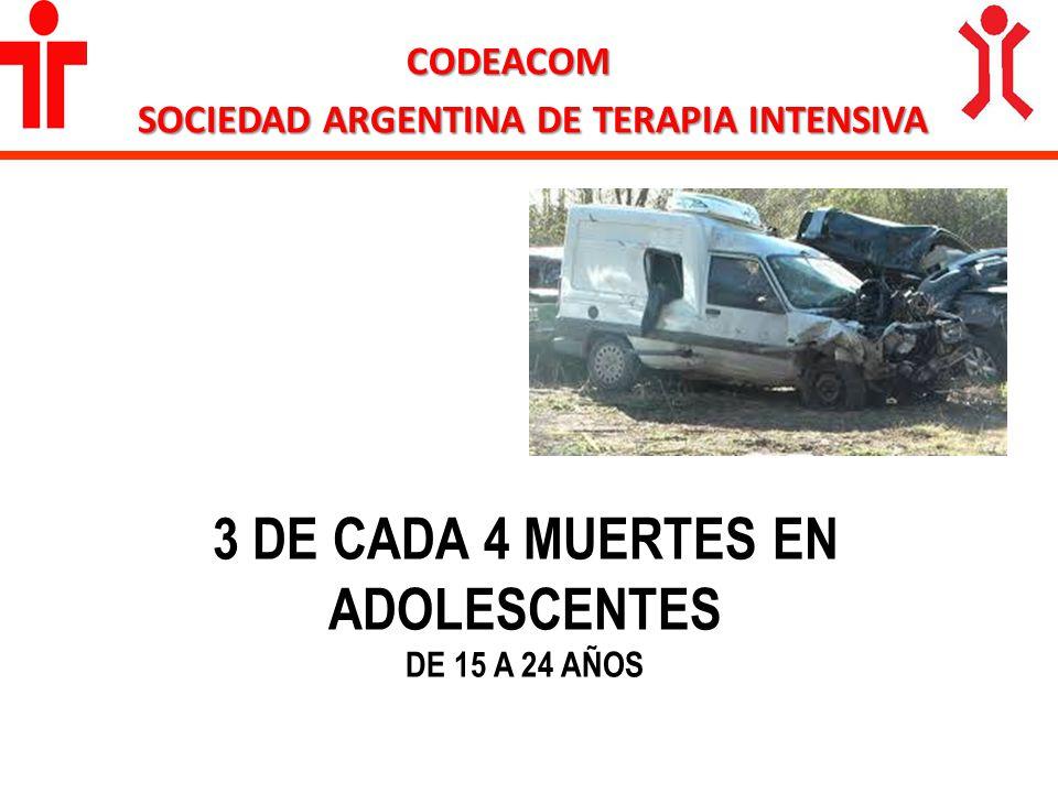 PEATONES MOTOS AUTOS BICICLETAS CODEACOM SOCIEDAD ARGENTINA DE TERAPIA INTENSIVA TRÁNSITO 18 % 11 % 6 % 59 % Fuente: Datos de mortalidad del Ministerio de Salud