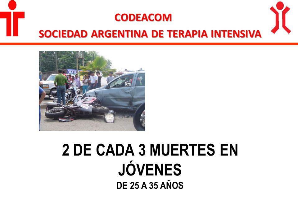 CODEACOM SOCIEDAD ARGENTINA DE TERAPIA INTENSIVA LLAMAR AL SERVICIO DE URGENCIAS BRINDAR DATOS PRECISOS SEGUIR LAS INDICACIONES DEL OPERADOR RESPONDER SUS PREGUNTAS CON LA MAYOR PRECISIÓN POSIBLE NO CORTE LA COMUNICACIÓN HASTA QUE EL OPERADOR SE LO INDIQUE