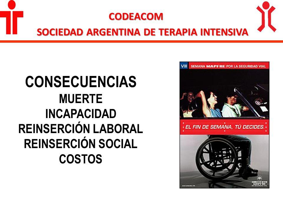 CODEACOM CONSECUENCIAS MUERTE INCAPACIDAD REINSERCIÓN LABORAL REINSERCIÓN SOCIAL COSTOS
