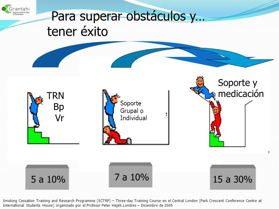 Para superar obstáculos y… tener éxito TRN Bp Vr Soporte Grupal o Individual Soporte y medicación 5 a 10% 7 a 10% 15 a 30% Smoking Cessation Training