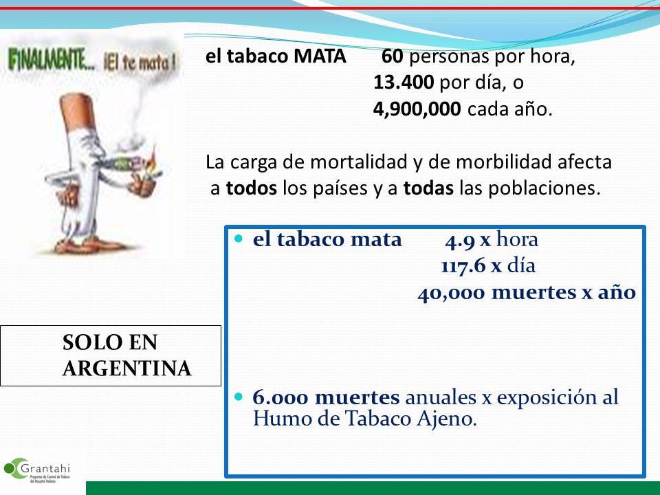 el tabaco MATA 60 personas por hora, 13.400 por día, o 4,900,000 cada año. La carga de mortalidad y de morbilidad afecta a todos los países y a todas