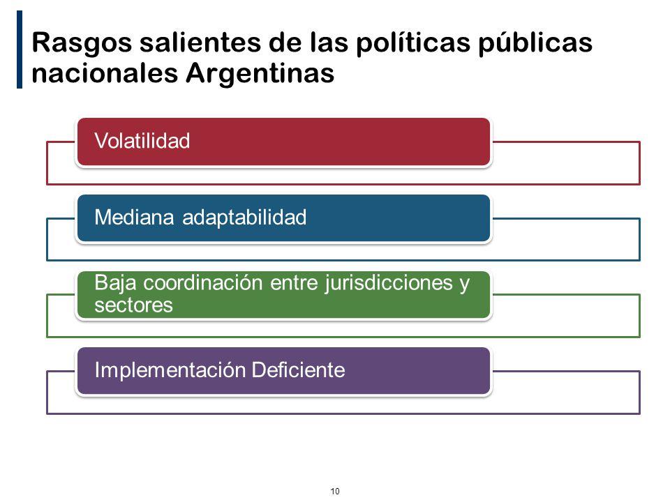 10 Rasgos salientes de las políticas públicas nacionales Argentinas VolatilidadMediana adaptabilidad Baja coordinación entre jurisdicciones y sectores Implementación Deficiente