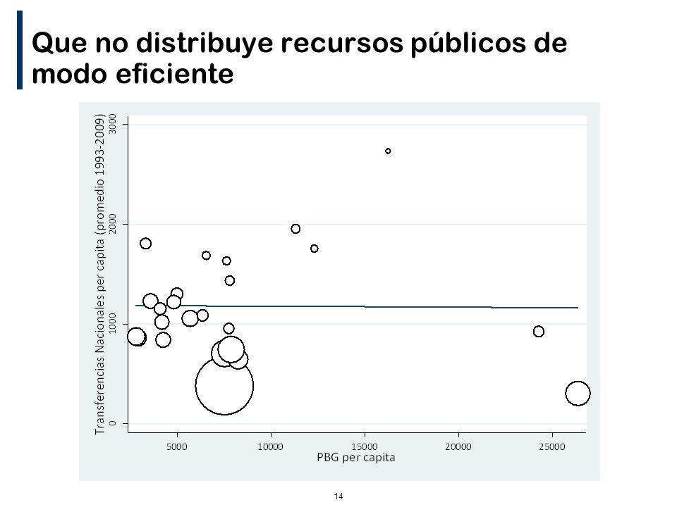 14 Que no distribuye recursos públicos de modo eficiente