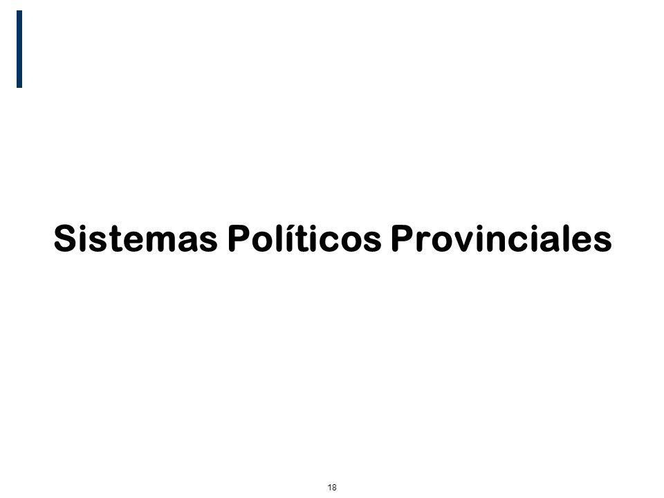 18 Sistemas Políticos Provinciales